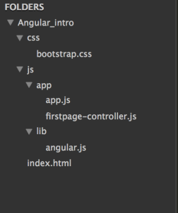 structure_angular_app